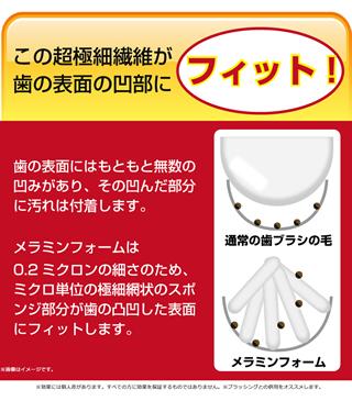 歯を白くするsu・po・n・ji 販促Webページ(スマホ向け)